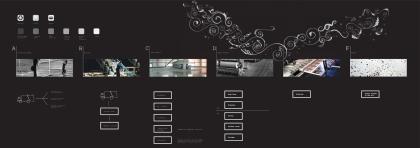 project diagram2.ai