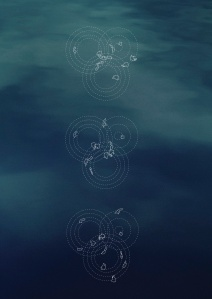islands configure copy