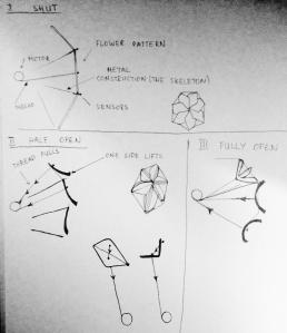 sketch explanation